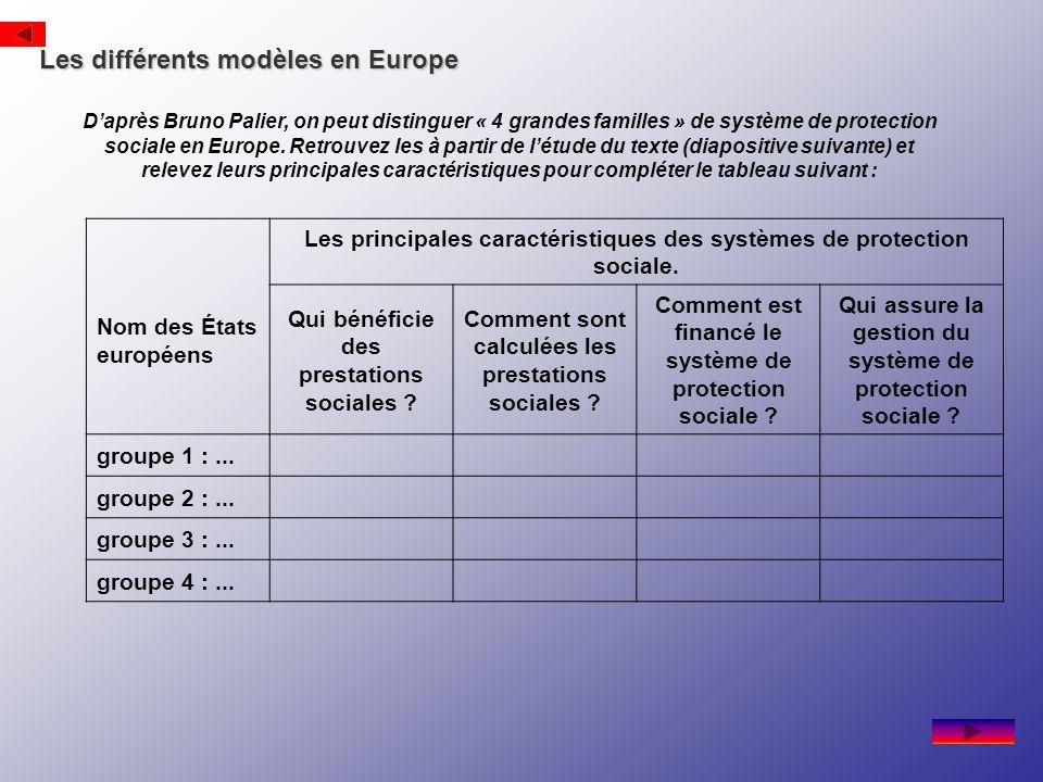 Les différents modèles en Europe Daprès Bruno Palier, on peut distinguer « 4 grandes familles » de système de protection sociale en Europe.