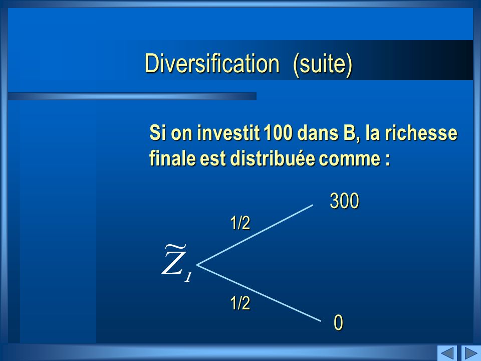 SuivantPrécédentDiversification 1/2 1/2 200% -100% Soient deux actifs risqués, B et C. Les rendements de B et C sont indépendants. B 1/2 1/2 200% -100
