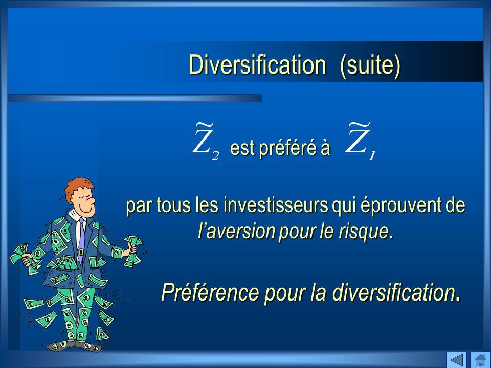 SuivantPrécédent Si on diversifie en investissant plutôt 50 dans B et 50 dans C, la richesse finale est distribuée comme: 1/4 1/4 300 0 Diversification (suite) 1/2150