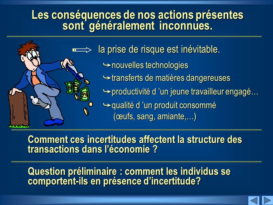 SuivantPrécédent Les conséquences de nos actions présentes sont généralement inconnues.