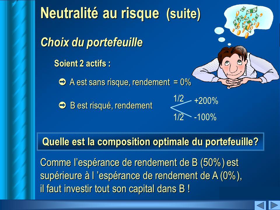 SuivantPrécédent Neutralité au risque (suite) 1/2 +200% -100% Comme lespérance de rendement de B (50%) est supérieure à l espérance de rendement de A (0%), il faut investir tout son capital dans B .