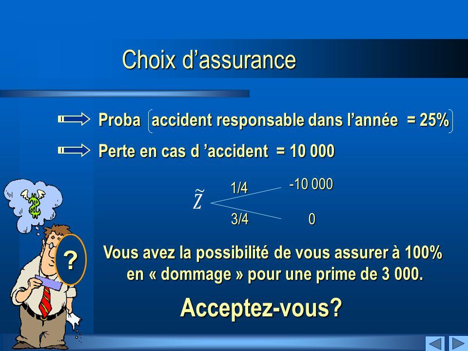 SuivantPrécédent Choix dassurance accident responsable dans lannée = 25% accident responsable dans lannée = 25% 1/4 3/4 -10 000 0 Vous avez la possibilité de vous assurer à 100% en « dommage » pour une prime de 3 000.