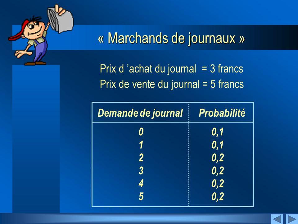 SuivantPrécédent « Marchands de journaux » Prix d achat du journal = 3 francs Demande de journal Probabilité 0 0,1 1 0,1 2 0,2 3 0,2 4 0,2 5 0,2 Prix de vente du journal = 5 francs