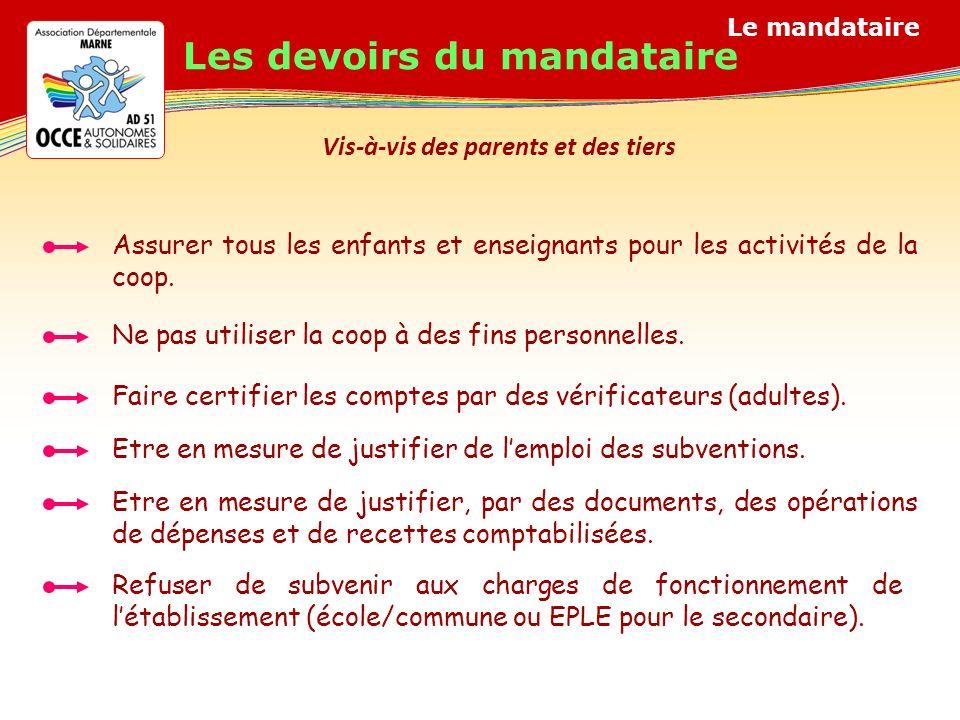 Le mandataire Vis-à-vis des parents et des tiers Les devoirs du mandataire Assurer tous les enfants et enseignants pour les activités de la coop.