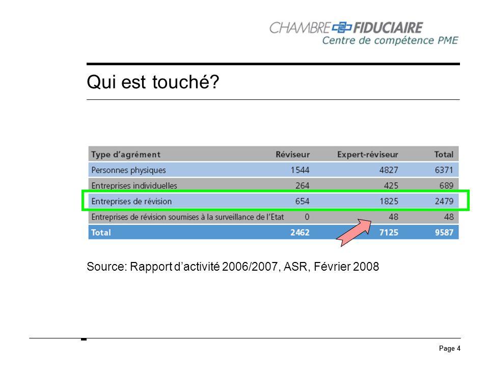 Page 4 Qui est touché? Source: Rapport dactivité 2006/2007, ASR, Février 2008