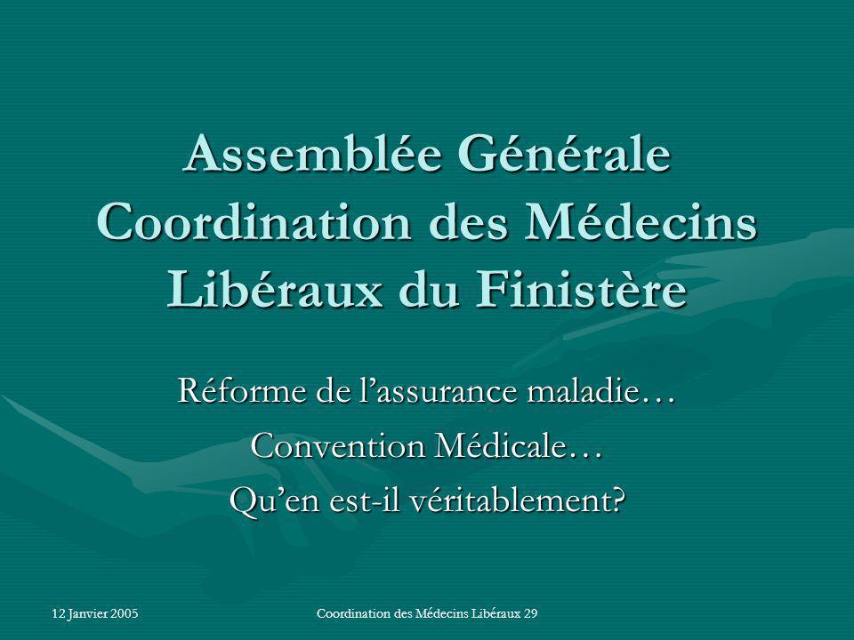 12 Janvier 2005Coordination des Médecins Libéraux 29 Assemblée Générale Coordination des Médecins Libéraux du Finistère Réforme de lassurance maladie… Convention Médicale… Quen est-il véritablement
