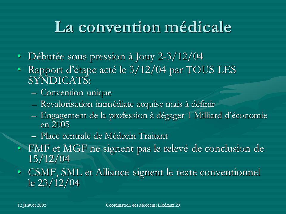 12 Janvier 2005Coordination des Médecins Libéraux 29 La convention médicale Débutée sous pression à Jouy 2-3/12/04Débutée sous pression à Jouy 2-3/12/04 Rapport détape acté le 3/12/04 par TOUS LES SYNDICATS:Rapport détape acté le 3/12/04 par TOUS LES SYNDICATS: –Convention unique –Revalorisation immédiate acquise mais à définir –Engagement de la profession à dégager 1 Milliard déconomie en 2005 –Place centrale de Médecin Traitant FMF et MGF ne signent pas le relevé de conclusion de 15/12/04FMF et MGF ne signent pas le relevé de conclusion de 15/12/04 CSMF, SML et Alliance signent le texte conventionnel le 23/12/04CSMF, SML et Alliance signent le texte conventionnel le 23/12/04