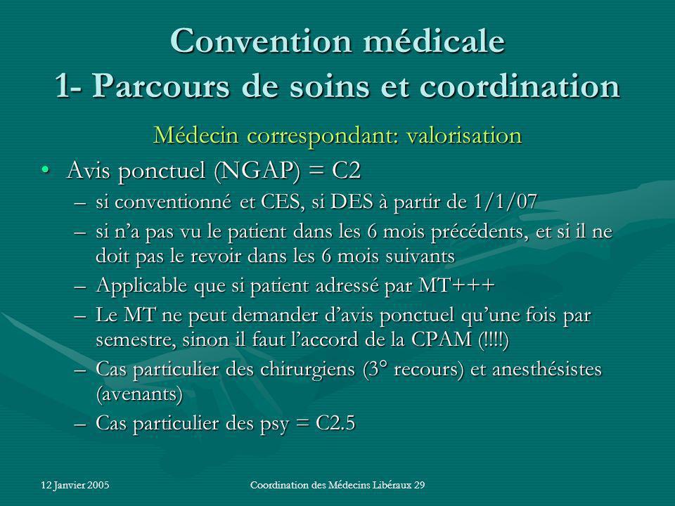 12 Janvier 2005Coordination des Médecins Libéraux 29 Convention médicale 1- Parcours de soins et coordination Médecin correspondant: valorisation Avis ponctuel (NGAP) = C2Avis ponctuel (NGAP) = C2 –si conventionné et CES, si DES à partir de 1/1/07 –si na pas vu le patient dans les 6 mois précédents, et si il ne doit pas le revoir dans les 6 mois suivants –Applicable que si patient adressé par MT+++ –Le MT ne peut demander davis ponctuel quune fois par semestre, sinon il faut laccord de la CPAM (!!!!) –Cas particulier des chirurgiens (3° recours) et anesthésistes (avenants) –Cas particulier des psy = C2.5