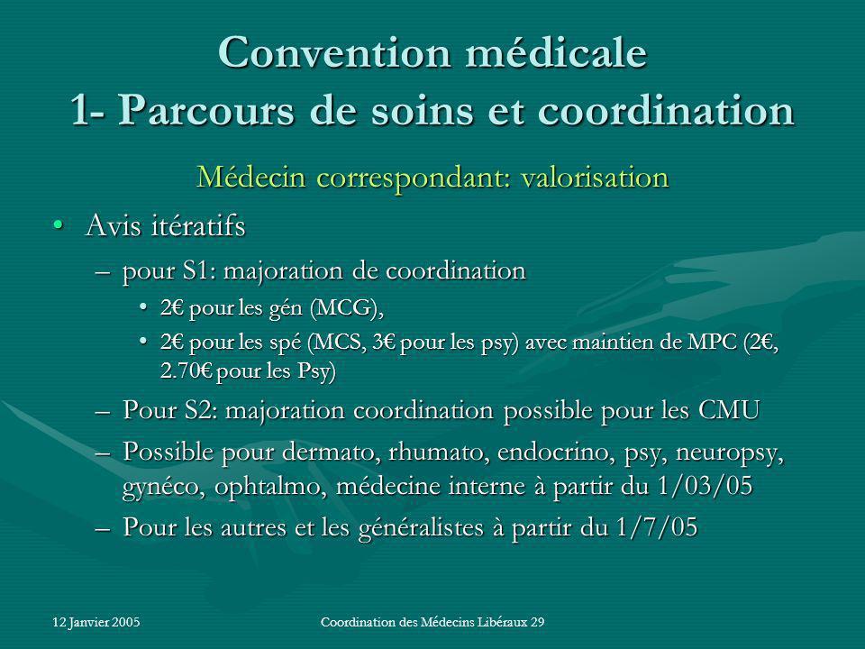 12 Janvier 2005Coordination des Médecins Libéraux 29 Convention médicale 1- Parcours de soins et coordination Médecin correspondant: valorisation Avis itératifsAvis itératifs –pour S1: majoration de coordination 2 pour les gén (MCG),2 pour les gén (MCG), 2 pour les spé (MCS, 3 pour les psy) avec maintien de MPC (2, 2.70 pour les Psy)2 pour les spé (MCS, 3 pour les psy) avec maintien de MPC (2, 2.70 pour les Psy) –Pour S2: majoration coordination possible pour les CMU –Possible pour dermato, rhumato, endocrino, psy, neuropsy, gynéco, ophtalmo, médecine interne à partir du 1/03/05 –Pour les autres et les généralistes à partir du 1/7/05