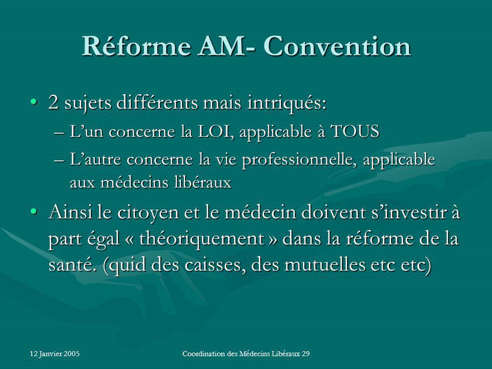 12 Janvier 2005Coordination des Médecins Libéraux 29 La Réforme de lassurance maladie Débutée en 2004 (PDB), présentée au parlement, au sénat, et assemblée nationaleDébutée en 2004 (PDB), présentée au parlement, au sénat, et assemblée nationale Votée le 13 Août 2004: Cest une LOI +++Votée le 13 Août 2004: Cest une LOI +++ Absence de réactivité des syndicats de médecins et des coordinations (embourbé dans la PDS)Absence de réactivité des syndicats de médecins et des coordinations (embourbé dans la PDS) Timidité de lopposition et des syndicats de salariésTimidité de lopposition et des syndicats de salariés N° réforme pour sauver la sécu!!!!N° réforme pour sauver la sécu!!!!