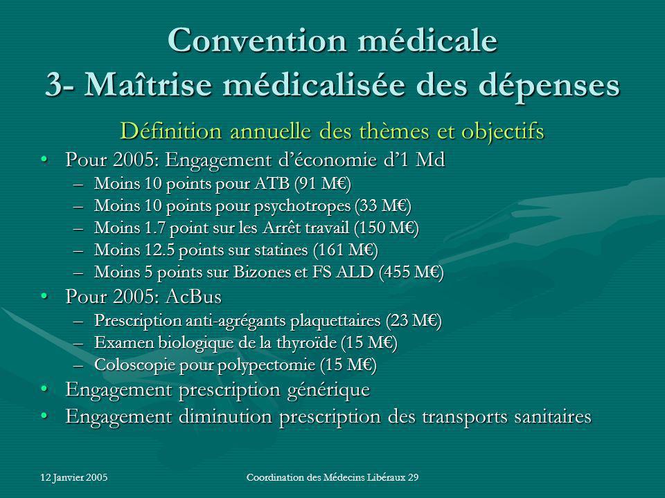 12 Janvier 2005Coordination des Médecins Libéraux 29 Convention médicale 3- Maîtrise médicalisée des dépenses Définition annuelle des thèmes et objectifs Pour 2005: Engagement déconomie d1 MdPour 2005: Engagement déconomie d1 Md –Moins 10 points pour ATB (91 M) –Moins 10 points pour psychotropes (33 M) –Moins 1.7 point sur les Arrêt travail (150 M) –Moins 12.5 points sur statines (161 M) –Moins 5 points sur Bizones et FS ALD (455 M) Pour 2005: AcBusPour 2005: AcBus –Prescription anti-agrégants plaquettaires (23 M) –Examen biologique de la thyroïde (15 M) –Coloscopie pour polypectomie (15 M) Engagement prescription génériqueEngagement prescription générique Engagement diminution prescription des transports sanitairesEngagement diminution prescription des transports sanitaires