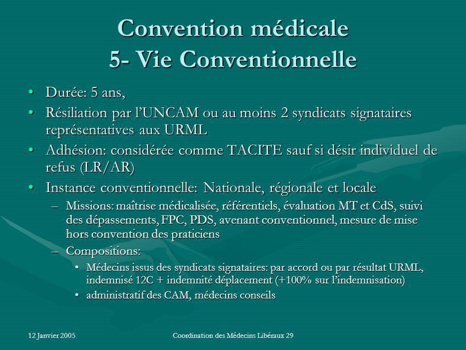 12 Janvier 2005Coordination des Médecins Libéraux 29 Convention médicale 5- Vie Conventionnelle Durée: 5 ans,Durée: 5 ans, Résiliation par lUNCAM ou au moins 2 syndicats signataires représentatives aux URMLRésiliation par lUNCAM ou au moins 2 syndicats signataires représentatives aux URML Adhésion: considérée comme TACITE sauf si désir individuel de refus (LR/AR)Adhésion: considérée comme TACITE sauf si désir individuel de refus (LR/AR) Instance conventionnelle: Nationale, régionale et localeInstance conventionnelle: Nationale, régionale et locale –Missions: maîtrise médicalisée, référentiels, évaluation MT et CdS, suivi des dépassements, FPC, PDS, avenant conventionnel, mesure de mise hors convention des praticiens –Compositions: Médecins issus des syndicats signataires: par accord ou par résultat URML, indemnisé 12C + indemnité déplacement (+100% sur lindemnisation)Médecins issus des syndicats signataires: par accord ou par résultat URML, indemnisé 12C + indemnité déplacement (+100% sur lindemnisation) administratif des CAM, médecins conseilsadministratif des CAM, médecins conseils