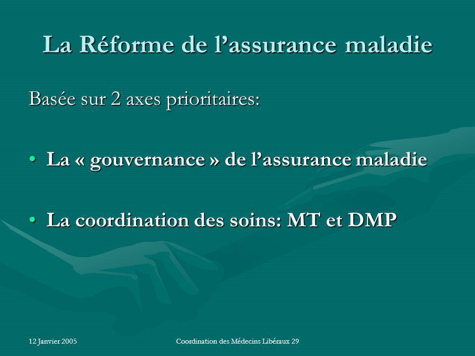 12 Janvier 2005Coordination des Médecins Libéraux 29 La Réforme de lassurance maladie Basée sur 2 axes prioritaires: La « gouvernance » de lassurance maladieLa « gouvernance » de lassurance maladie La coordination des soins: MT et DMPLa coordination des soins: MT et DMP