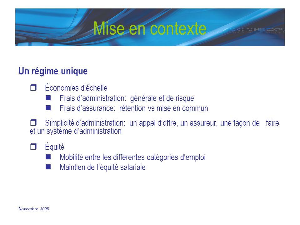 Novembre 2008 Mise en contexte Un régime unique Économies déchelle Frais dadministration: générale et de risque Frais dassurance: rétention vs mise en