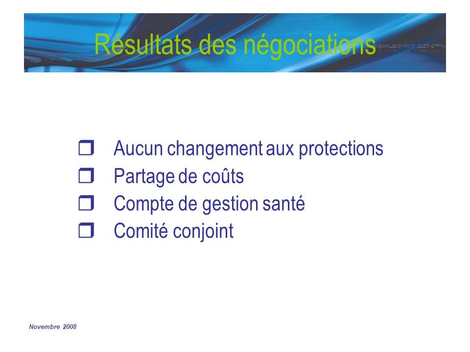 Novembre 2008 Résultats des négociations Aucun changement aux protections Partage de coûts Compte de gestion santé Comité conjoint