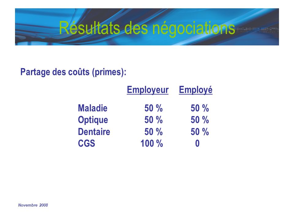 Novembre 2008 Résultats des négociations Partage des coûts (primes): EmployeurEmployé Maladie50 %50 % Optique50 %50 % Dentaire50 %50 % CGS 100 % 0