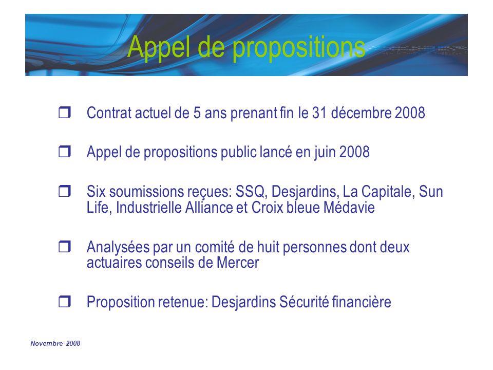 Novembre 2008 Appel de propositions Contrat actuel de 5 ans prenant fin le 31 décembre 2008 Appel de propositions public lancé en juin 2008 Six soumis