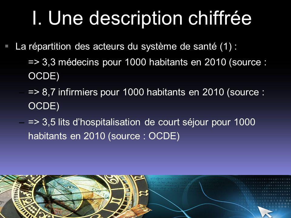 La répartition des acteurs du système de santé (1) : –=> 3,3 médecins pour 1000 habitants en 2010 (source : OCDE) –=> 8,7 infirmiers pour 1000 habitan