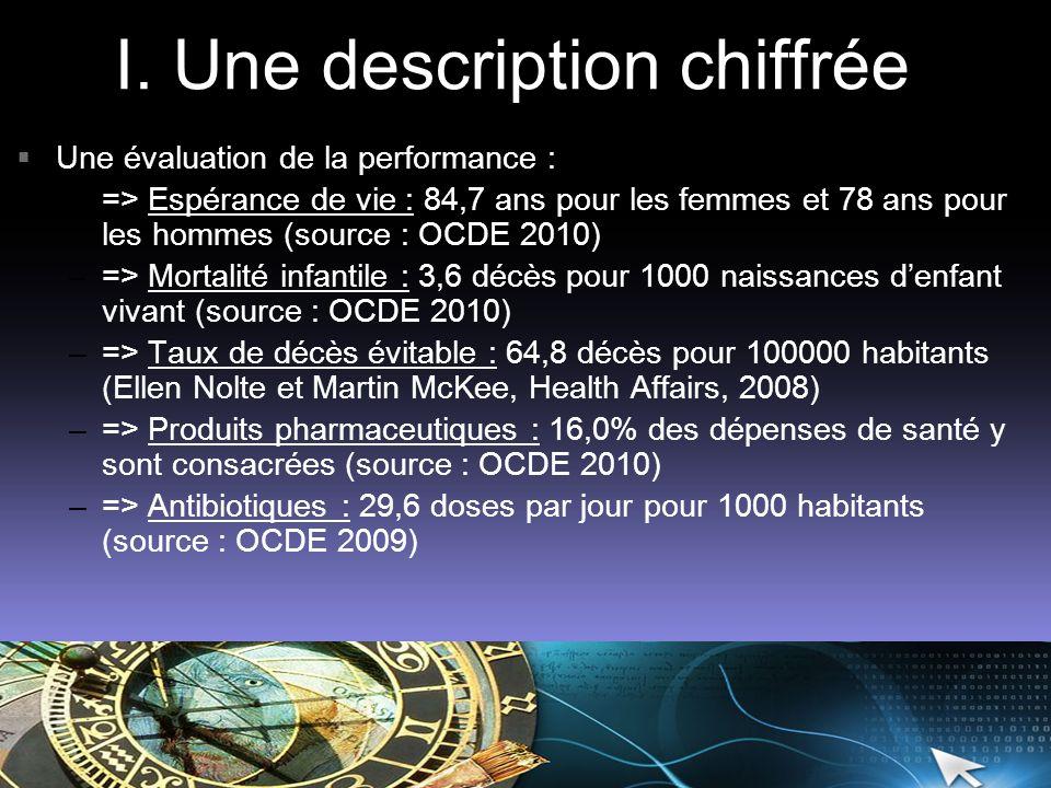 I. Une description chiffrée Une évaluation de la performance : –=> Espérance de vie : 84,7 ans pour les femmes et 78 ans pour les hommes (source : OCD