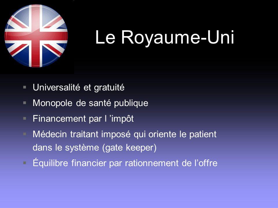 Le Royaume-Uni Universalité et gratuité Monopole de santé publique Financement par l impôt Médecin traitant imposé qui oriente le patient dans le syst