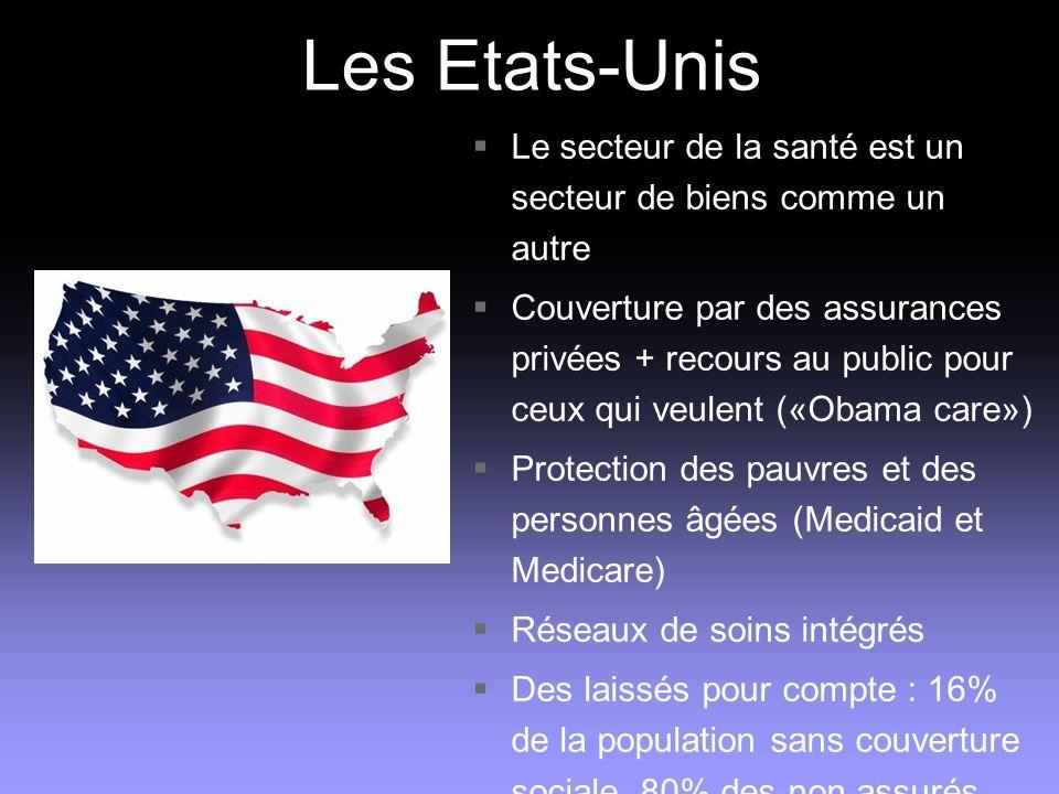 Les Etats-Unis Le secteur de la santé est un secteur de biens comme un autre Couverture par des assurances privées + recours au public pour ceux qui v