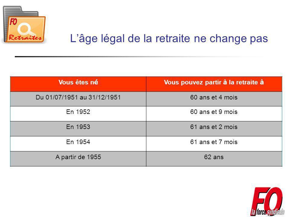 Lâge légal de la retraite ne change pas Vous êtes n é Vous pouvez partir à la retraite à Du 01/07/1951 au 31/12/195160 ans et 4 mois En 195260 ans et 9 mois En 195361 ans et 2 mois En 195461 ans et 7 mois A partir de 195562 ans