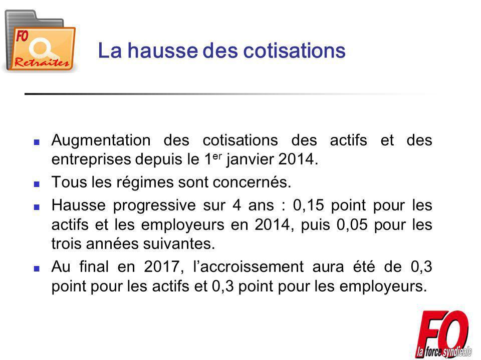 La hausse des cotisations Augmentation des cotisations des actifs et des entreprises depuis le 1 er janvier 2014.