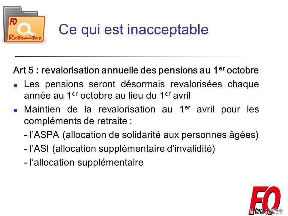 Ce qui est inacceptable Art 5 : revalorisation annuelle des pensions au 1 er octobre Les pensions seront désormais revalorisées chaque année au 1 er octobre au lieu du 1 er avril Maintien de la revalorisation au 1 er avril pour les compléments de retraite : - lASPA (allocation de solidarité aux personnes âgées) - lASI (allocation supplémentaire dinvalidité) - lallocation supplémentaire
