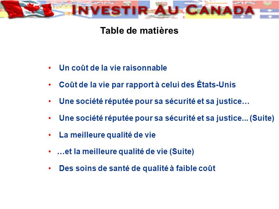 Le Canada est le pays du G-7 où le coût de la vie est le plus faible.