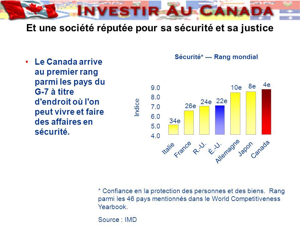 Le Canada arrive au premier rang parmi les pays du G-7 à titre d'endroit où l'on peut vivre et faire des affaires en sécurité. Et une société réputée