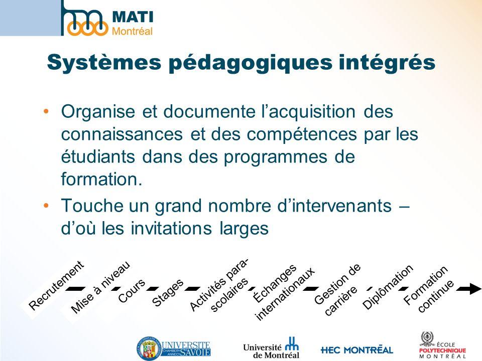 Aperçu Genèse de la conférence Contexte des SPI La situation actuelle Triangle des systèmes pédagogiques intégrés Objectifs du colloque Déroulement de la journée