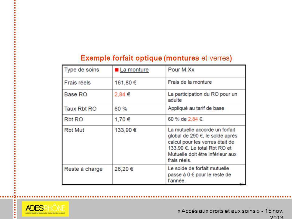 « Accès aux droits et aux soins » - 15 nov. 2013 Exemple forfait optique (montures et verres)