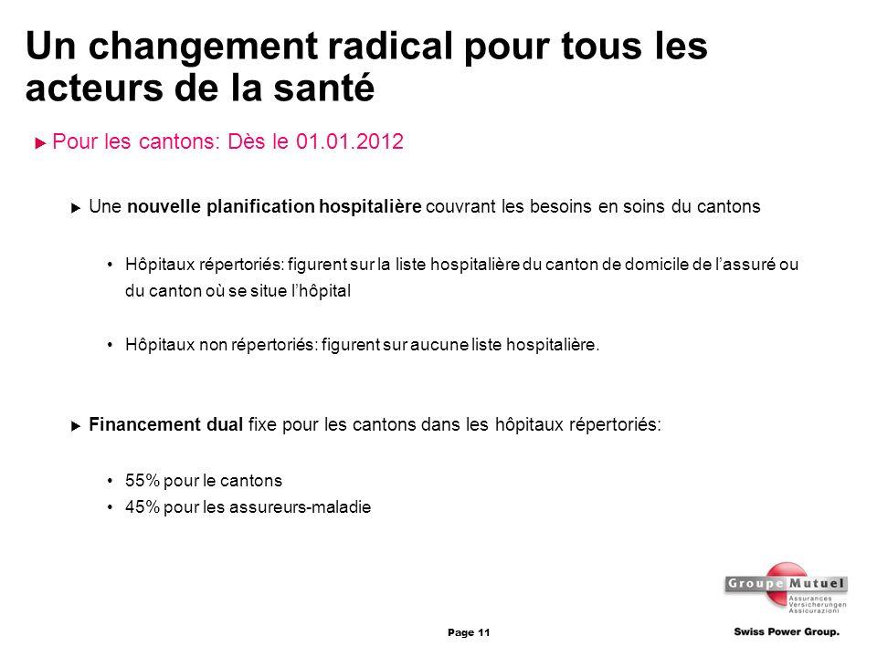 Page 11 Pour les cantons: Dès le 01.01.2012 Une nouvelle planification hospitalière couvrant les besoins en soins du cantons Hôpitaux répertoriés: fig