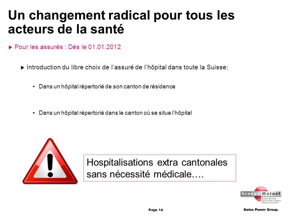 Page 14 Pour les assurés : Dès le 01.01.2012 Introduction du libre choix de lassuré de lhôpital dans toute la Suisse: Dans un hôpital répertorié de so