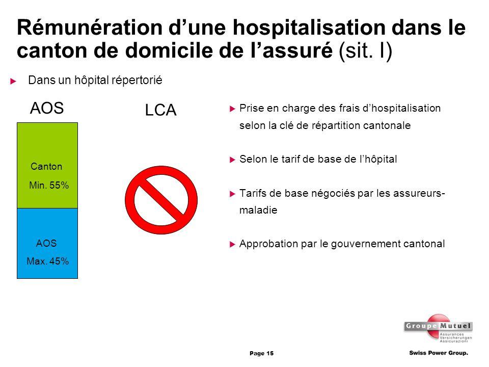 Page 15 Rémunération dune hospitalisation dans le canton de domicile de lassuré (sit. I) Prise en charge des frais dhospitalisation selon la clé de ré