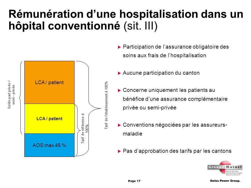 Page 17 Participation de lassurance obligatoire des soins aux frais de lhospitalisation Aucune participation du canton Concerne uniquement les patient