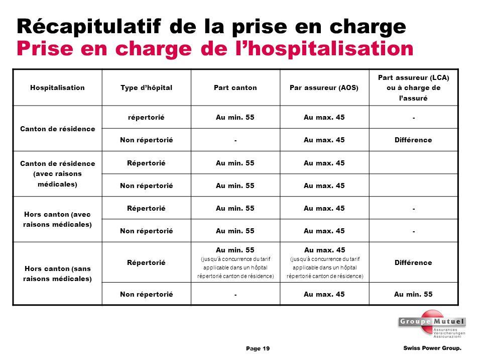 Page 19 Récapitulatif de la prise en charge Prise en charge de lhospitalisation HospitalisationType dhôpitalPart cantonPar assureur (AOS) Part assureu