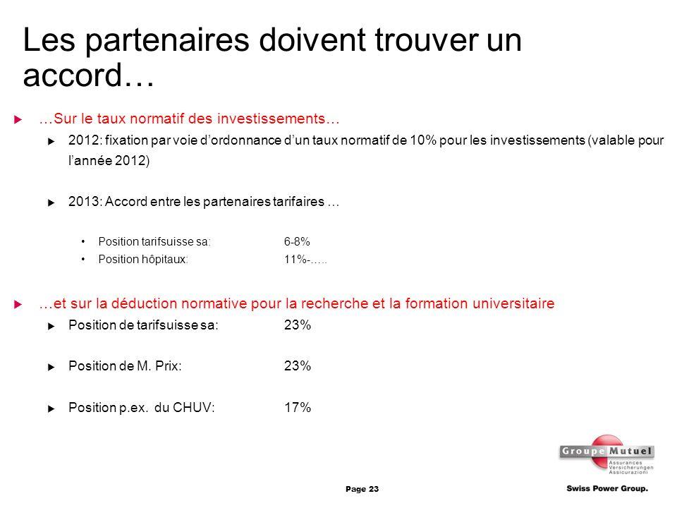 Page 23 Les partenaires doivent trouver un accord… …Sur le taux normatif des investissements… 2012: fixation par voie dordonnance dun taux normatif de