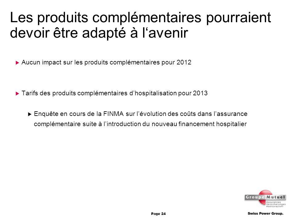 Page 24 Les produits complémentaires pourraient devoir être adapté à lavenir Aucun impact sur les produits complémentaires pour 2012 Tarifs des produi