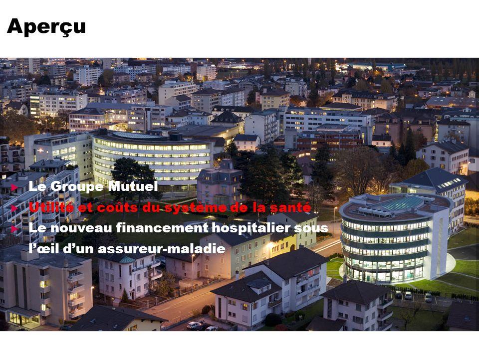 Page 4 Le Groupe Mutuel Utilité et coûts du système de la santé Le nouveau financement hospitalier sous lœil dun assureur-maladie Aperçu