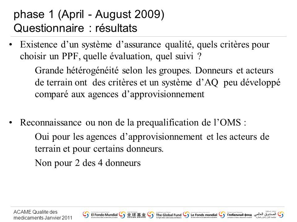 ACAME Qualite des medicaments Janvier 2011 phase 1 (April - August 2009) Questionnaire : résultats Existence dun système dassurance qualité, quels critères pour choisir un PPF, quelle évaluation, quel suivi .