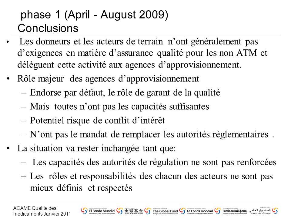 ACAME Qualite des medicaments Janvier 2011 phase 1 (April - August 2009) Conclusions Les donneurs et les acteurs de terrain nont généralement pas dexigences en matière dassurance qualité pour les non ATM et délèguent cette activité aux agences dapprovisionnement.