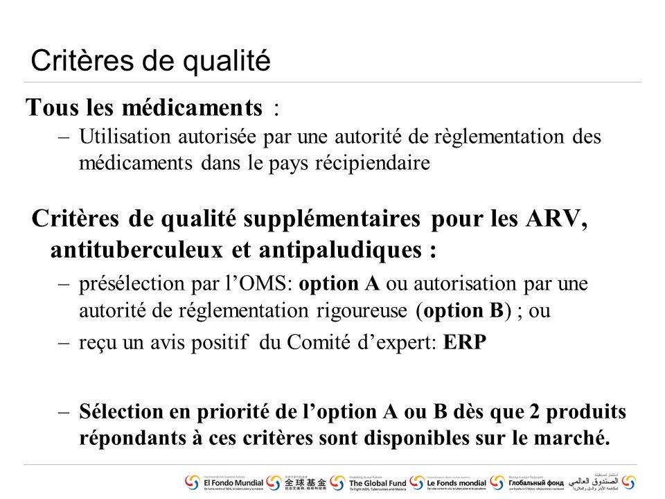 Critères de qualité Tous les médicaments : –Utilisation autorisée par une autorité de règlementation des médicaments dans le pays récipiendaire Critères de qualité supplémentaires pour les ARV, antituberculeux et antipaludiques : –présélection par lOMS: option A ou autorisation par une autorité de réglementation rigoureuse (option B) ; ou –reçu un avis positif du Comité dexpert: ERP –Sélection en priorité de loption A ou B dès que 2 produits répondants à ces critères sont disponibles sur le marché.