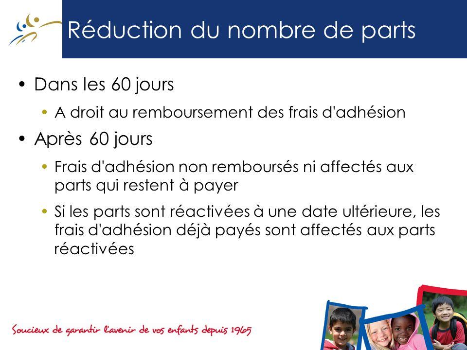 Réduction du nombre de parts Dans les 60 jours A droit au remboursement des frais d'adhésion Après 60 jours Frais d'adhésion non remboursés ni affecté