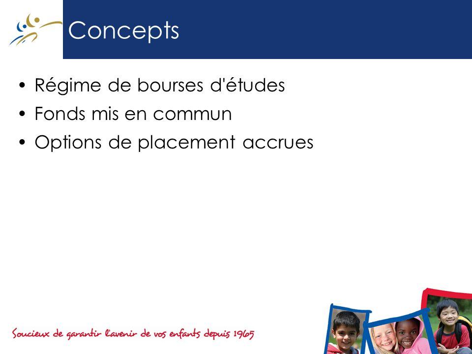 Concepts Régime de bourses d'études Fonds mis en commun Options de placement accrues