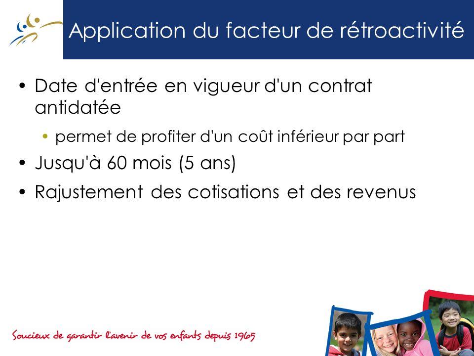 Application du facteur de rétroactivité Date d'entrée en vigueur d'un contrat antidatée permet de profiter d'un coût inférieur par part Jusqu'à 60 moi