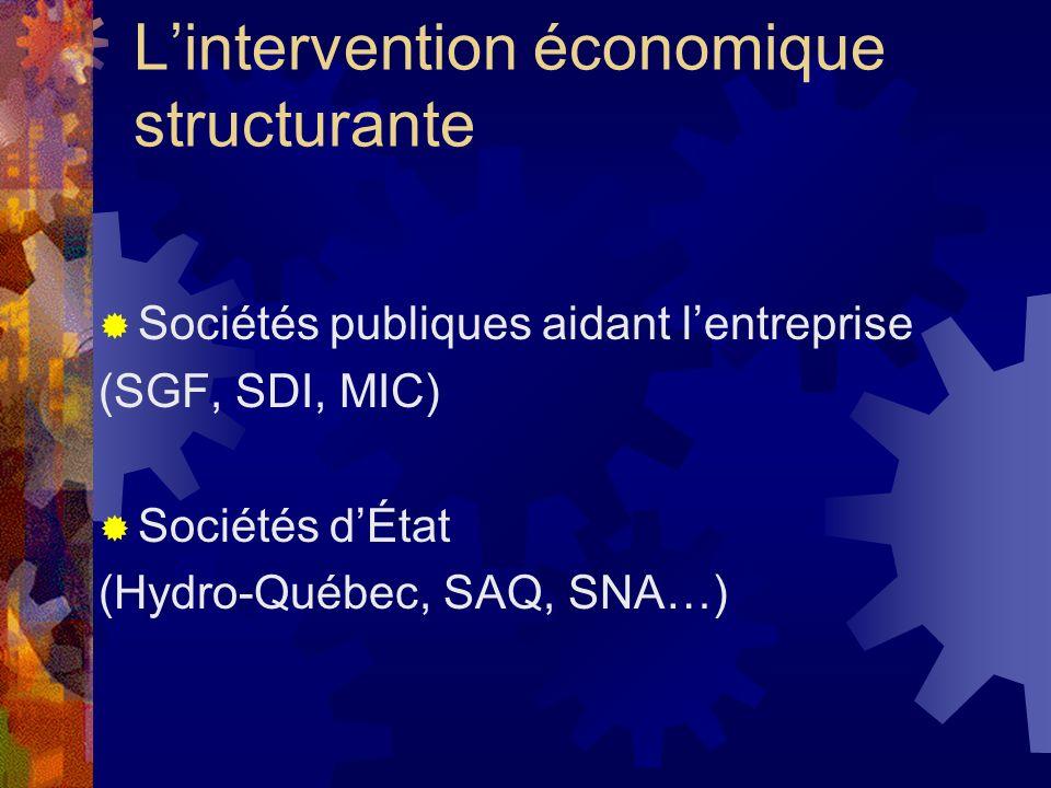 Lintervention économique structurante Sociétés publiques aidant lentreprise (SGF, SDI, MIC) Sociétés dÉtat (Hydro-Québec, SAQ, SNA…)