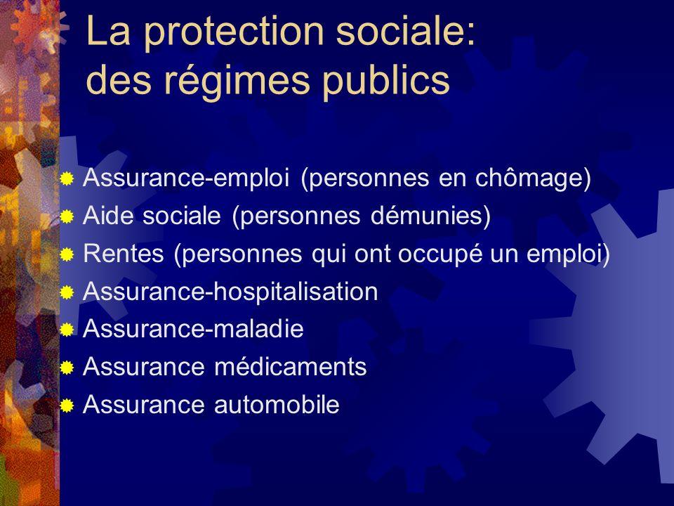 La protection sociale: des régimes publics Assurance-emploi (personnes en chômage) Aide sociale (personnes démunies) Rentes (personnes qui ont occupé