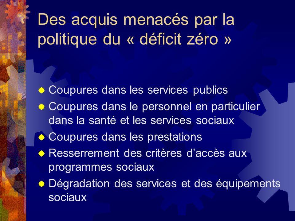 Des acquis menacés par la politique du « déficit zéro » Coupures dans les services publics Coupures dans le personnel en particulier dans la santé et