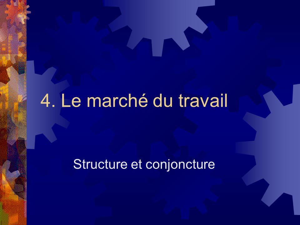 4. Le marché du travail Structure et conjoncture
